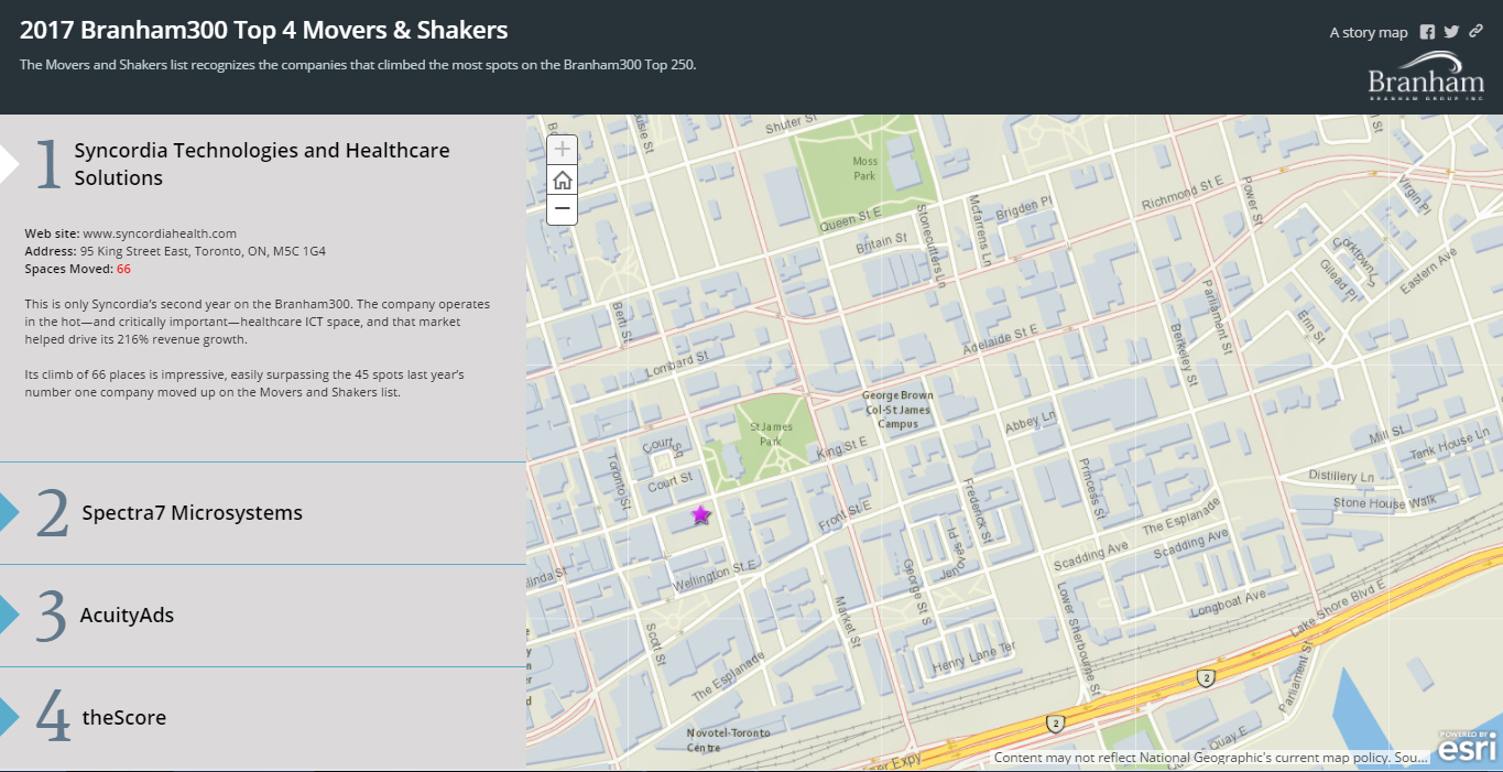 Movers and Shakers story map